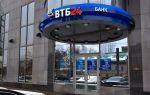 Как оформить ипотеку в ВТБ 24?