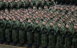 Особенности военной ипотеки в России