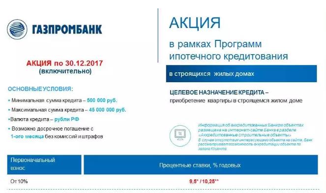 Отзывы клиентов об обслуживании в Газпромбанке.