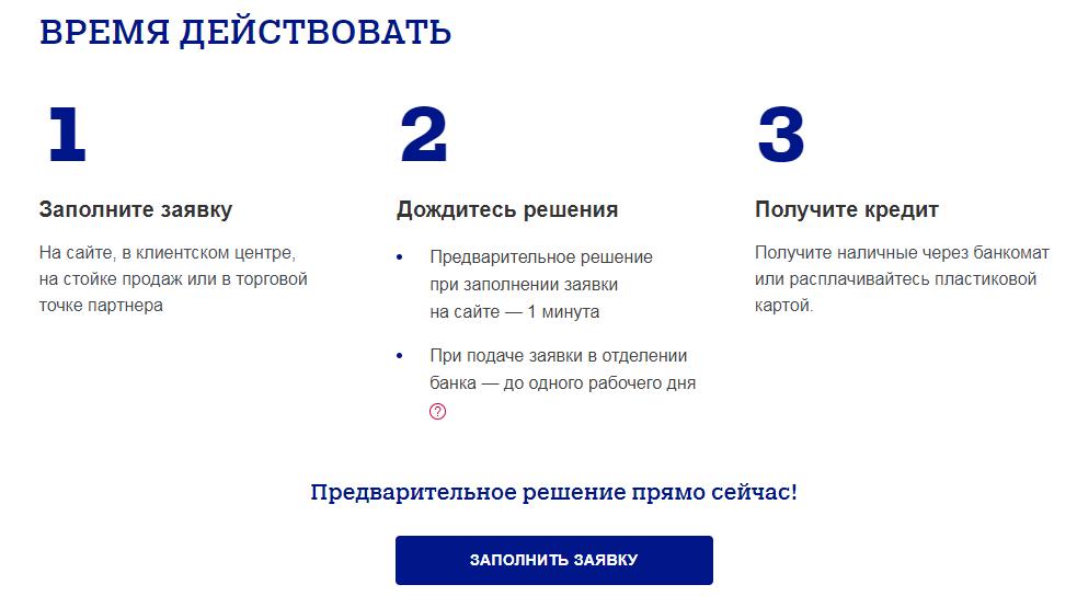 Долго ли оформлять кредит в Почта банке