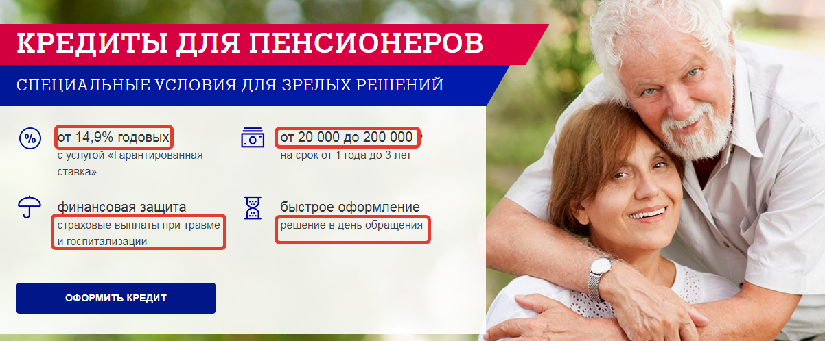 Выдает ли Почта банк кредит для пенсионеров