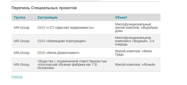 Ипотека на жилье в компаниях-партнерах банка Зенит