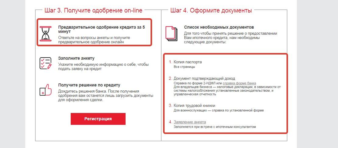 Оформление ипотеки в Дельтакредит банке