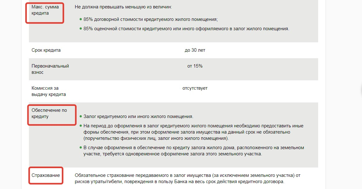 Условия кредита на долю в квартире в Сбербанке России