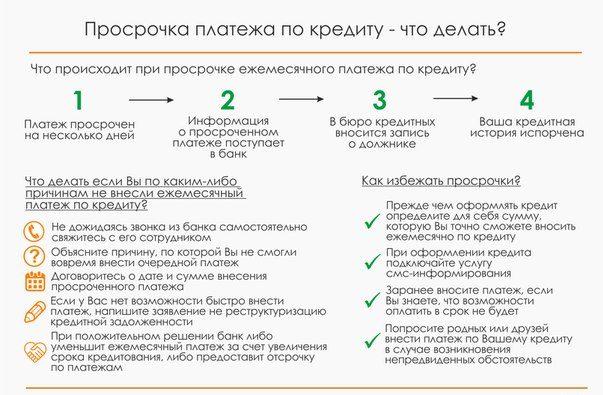 Изображение - Последствия неоплаты или несвоевременого внесения платежей по ипотеке chto-delat-esli-bolshaya-prosrochka-928-large-e1512917461477