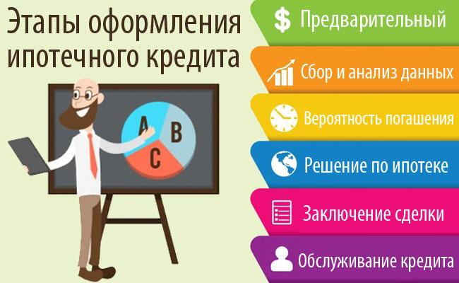Изображение - Последствия неоплаты или несвоевременого внесения платежей по ипотеке poluchenie-ipotechnogo-kredita-jetapy-4-1