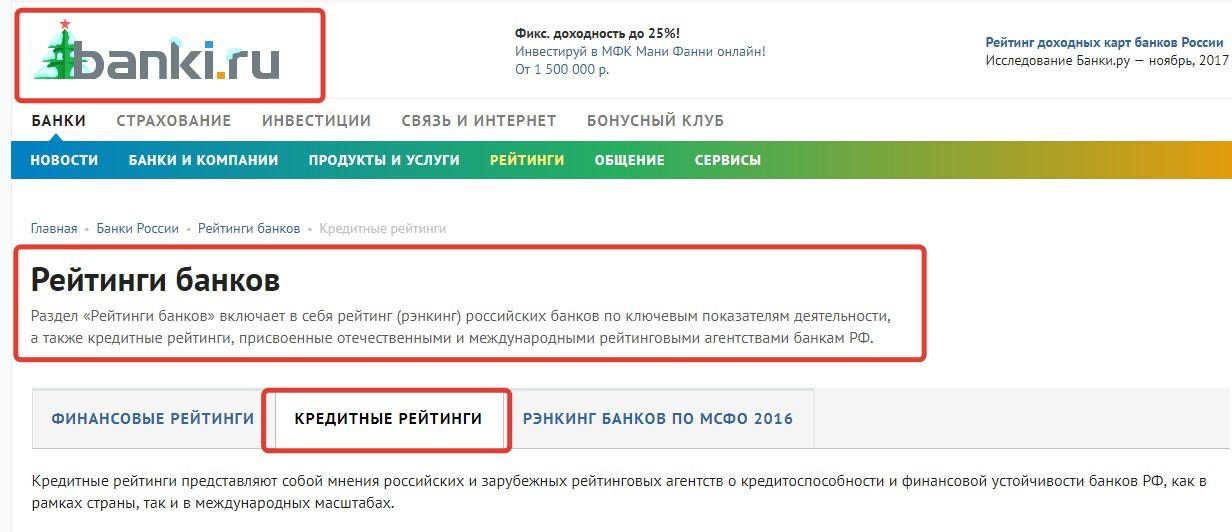 Как проверить рейтинг банка?